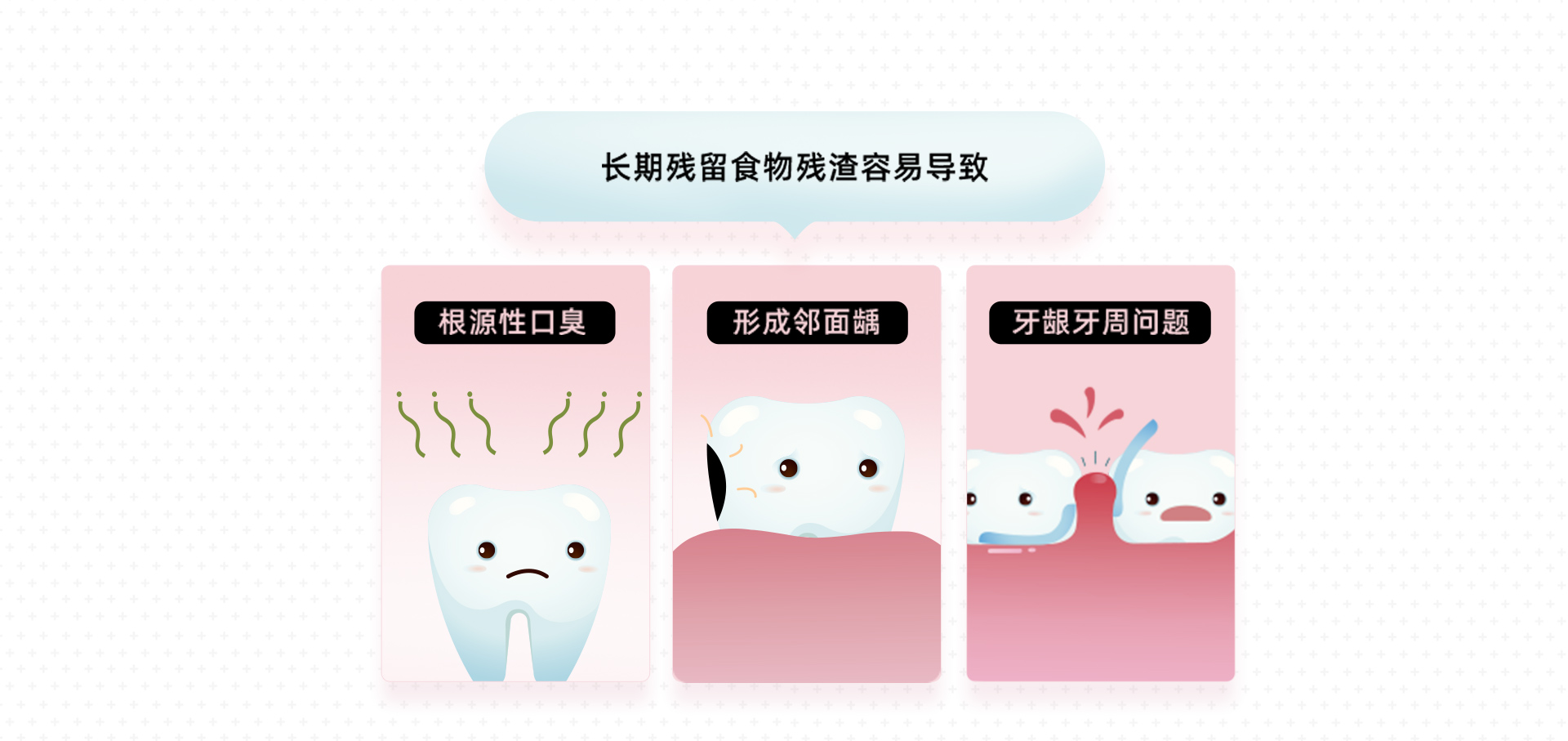 usmile电动牙刷_为什么牙线是必需品